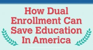 Dual Enrollment, It's an Election Year. What Can You Teach Your Child?