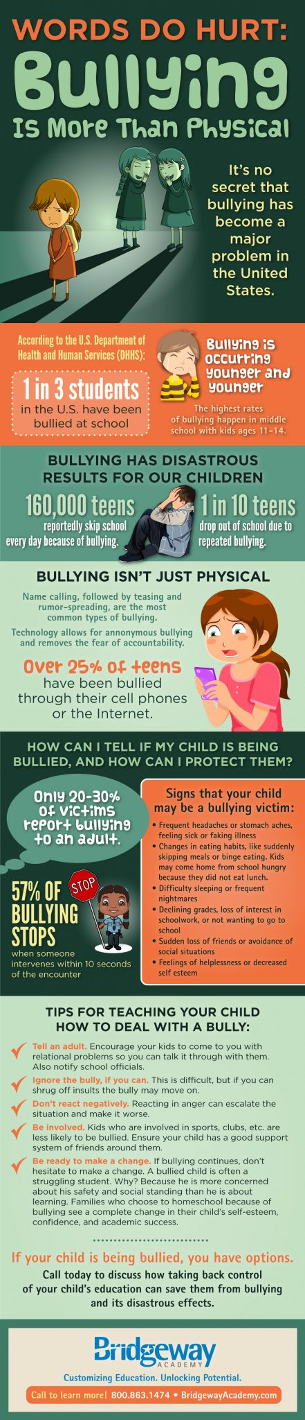 bullying, Bullying is more than physical