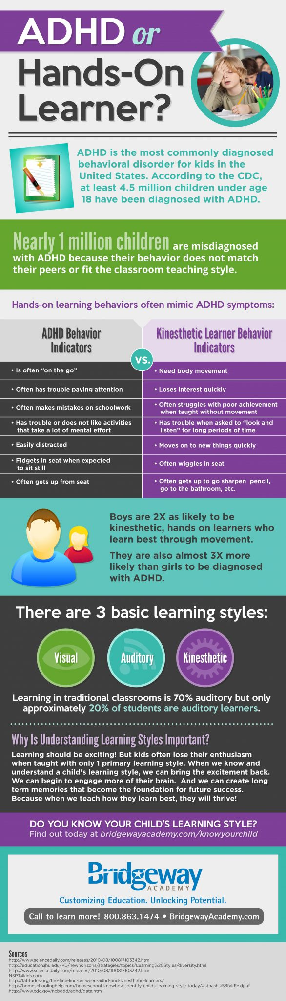 Does my child have ADHD, Does My Child have ADHD or are They a Kinesthetic Learner?