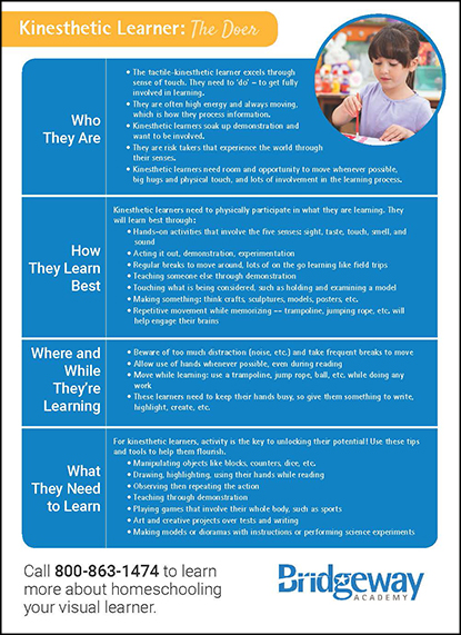 Learning Style Download, Learning Style Overview Download