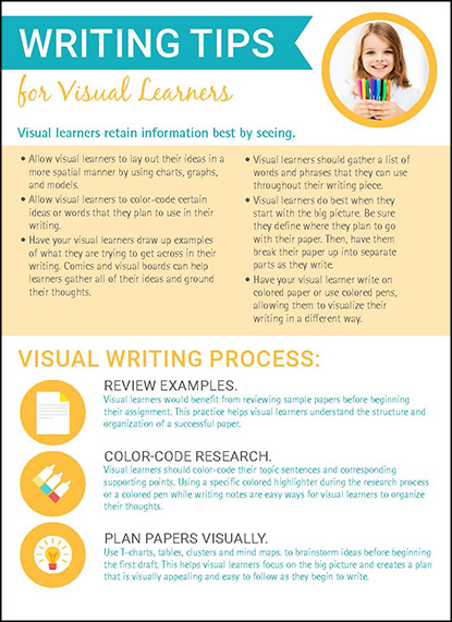 , Writing Tips for Learning Styles
