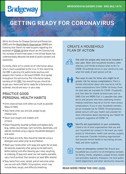 Coronavirus, Getting Ready for Coronavirus: A Checklist