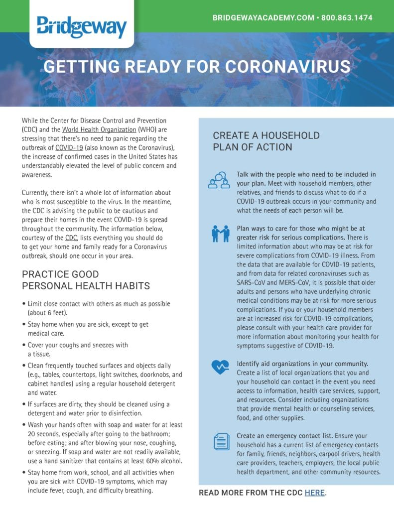 Math in Sports, Getting Ready for Coronavirus: A Checklist